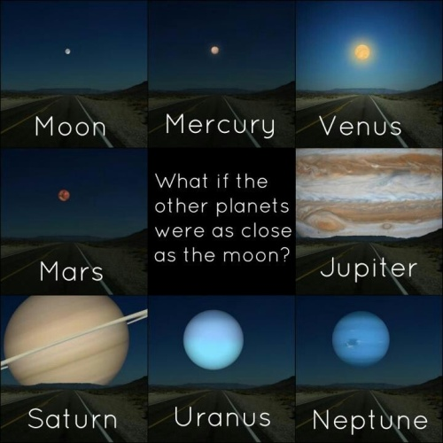 planets close as the moon
